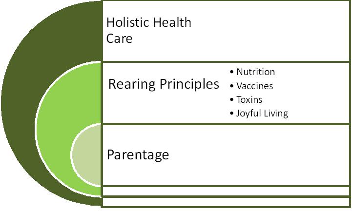 HDB March diagram